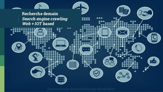 @aysunakarsu @searchdatalogy #QueDuWeb Recherche demain Search engine crawling Web + IOT based