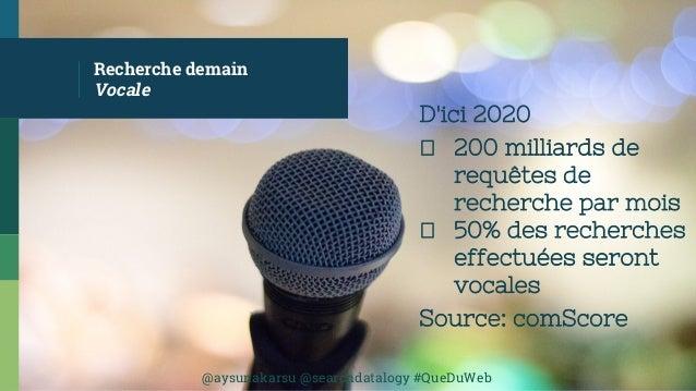 @aysunakarsu @searchdatalogy #QueDuWeb Recherche demain Vocale D'ici 2020 200 milliards de requêtes de recherche par mois ...