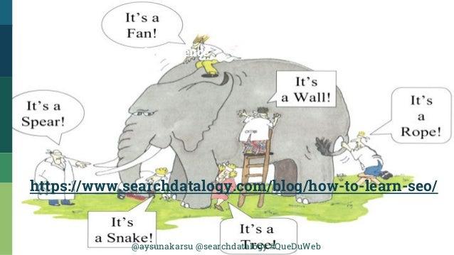 @aysunakarsu @searchdatalogy #QueDuWeb Le SEO sans la data science https://www.searchdatalogy.com/blog/how-to-learn-seo/