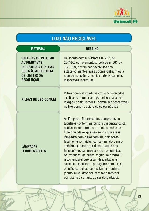 LIXO NÃO RECICLÁVEL MATERIAL  DESTINO  BATERIAS DE CELULAR, AUTOMOTIVAS, INDUSTRIAIS E PILHAS QUE NÃO ATENDEREM OS LIMITES...