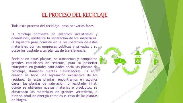 Reciclaje Slide 3