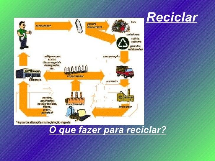 Reciclar   O que fazer para reciclar?