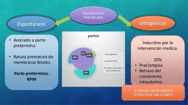 Espontáneos iatrogénicos Inducidos por la intervención medica. 20% • Preclampsia • Retraso del crecimiento intrauterino • ...