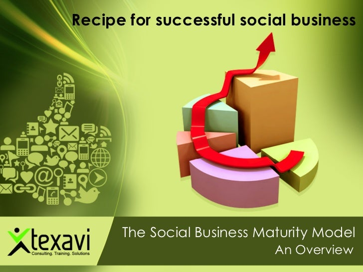 Recipe for successful social business      The Social Business Maturity Model                            An Overview