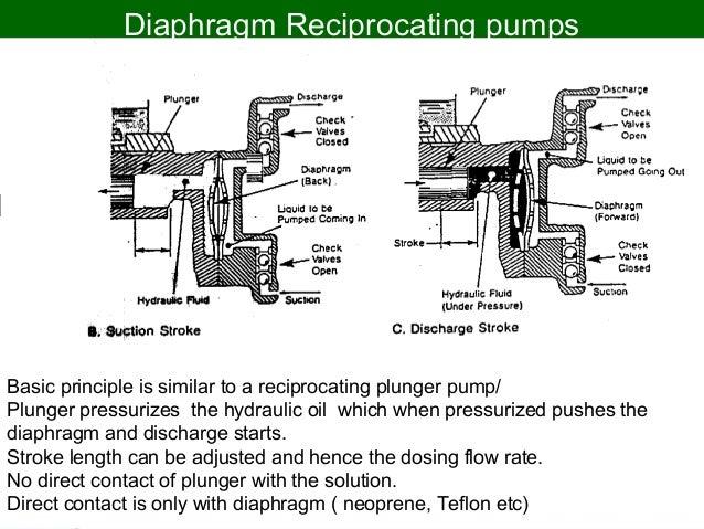 Triplex Booster Pump System Goulds Water Technology