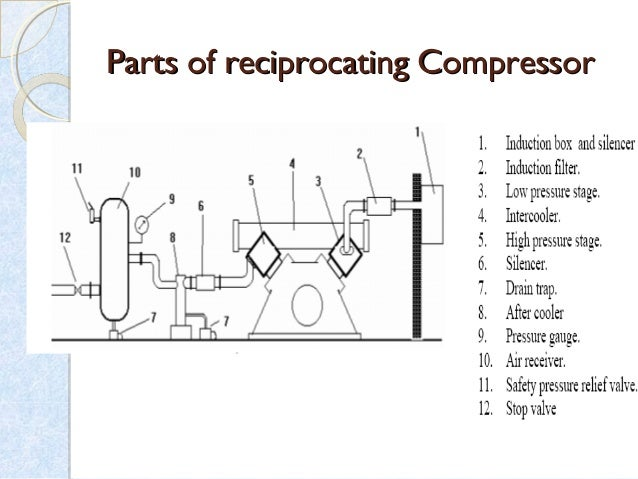 Quincy Compressor Wiring Diagram : Quincy compressor wiring diagram coxreels