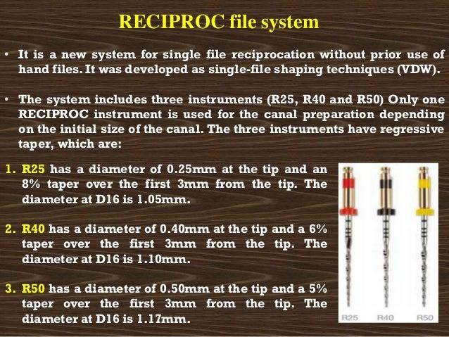 Reciprocating Instruments In Endodontics