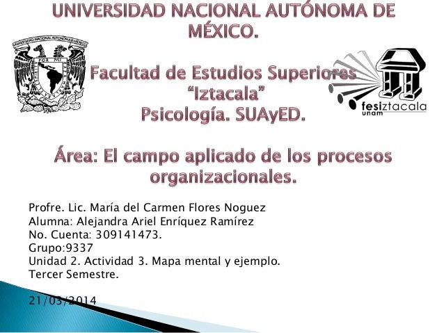 Profre. Lic. María del Carmen Flores Noguez Alumna: Alejandra Ariel Enríquez Ramírez No. Cuenta: 309141473. Grupo:9337 Uni...