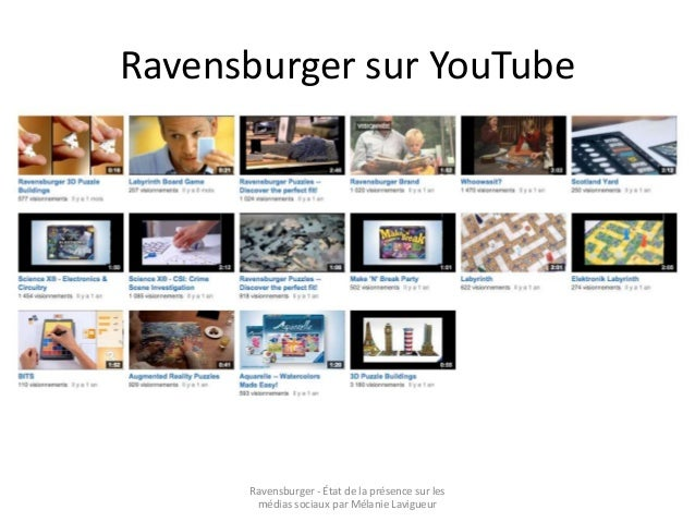 État de la présence sur les médias sociaux de Ravensburger - Par Mélanie Lavigueur Slide 2