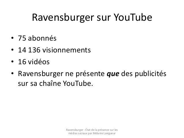 État de la présence sur les médias sociaux de Ravensburger - Par Mélanie Lavigueur Slide 3