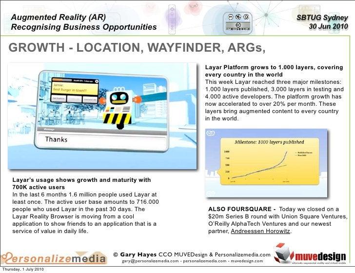Augmented Reality (AR)                                                                                           SBTUG Syd...