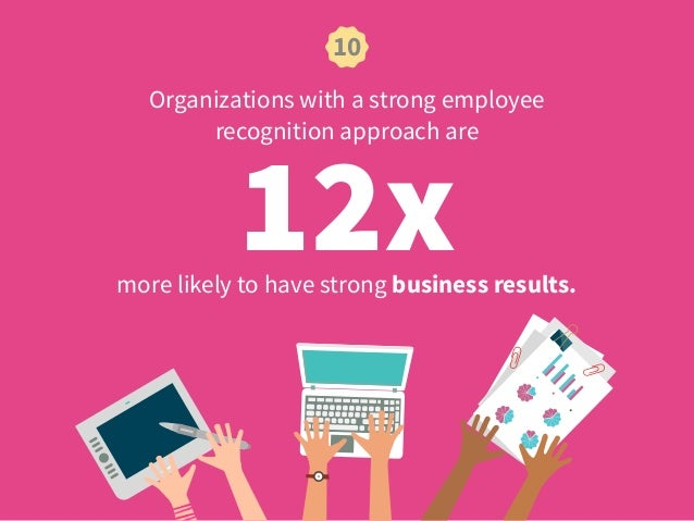 12x Organizations with a strong employee recognition approach are more likely to have strong business results. 10