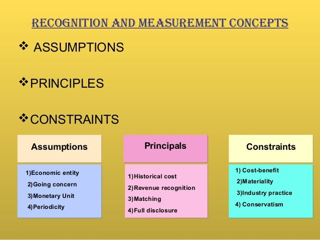 an overview of the principles of accounting Principles of managerial accounting --- this course deals with decision-making in organizations, where the decisions involve the generation, analysis, or use of financial information the major topics in this course include the use of accounting in making alternative choice decisions, the development and use of product cost information, and the.