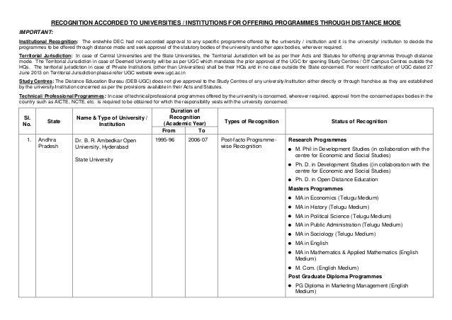 Top Distance Education Universities in India - Careers360