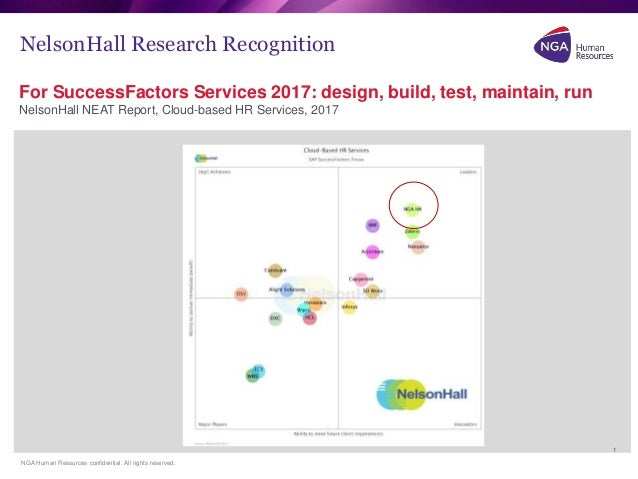 NGA Human Resources confidential. All rights reserved. NelsonHall Research Recognition 1 For SuccessFactors Services 2017:...