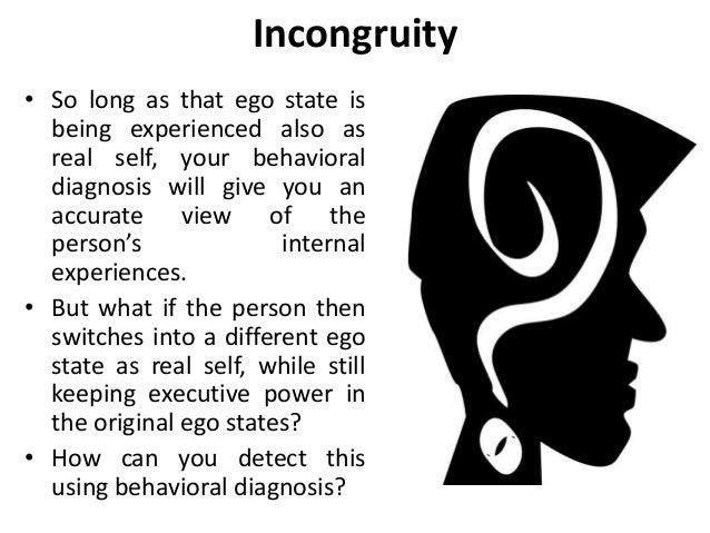 Recognizing ego states (Transactional analysis / TA is an