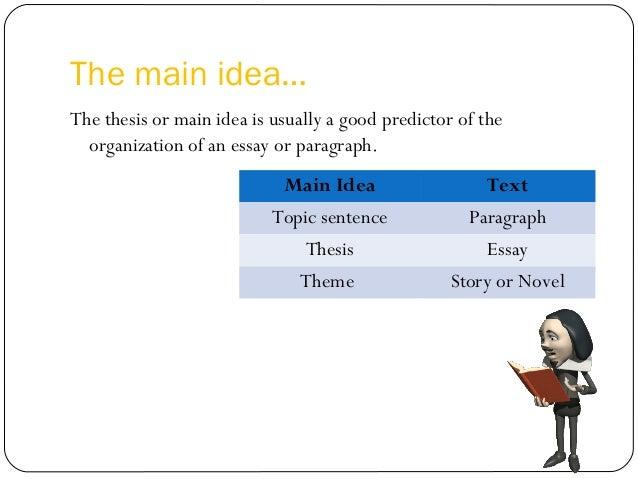 write your essay org