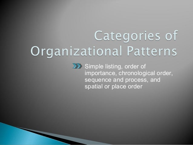 Recognizing patterns of organization accl – Simple Listing Words