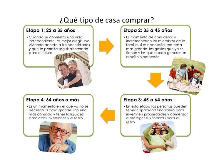 Recomendaciones antes de comprar una vivienda - Antes de comprar una casa ...