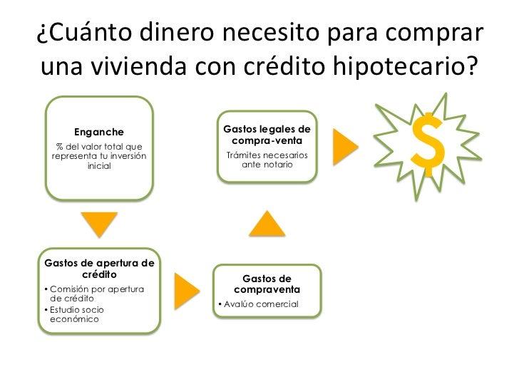Credito Hipotecario Para Libre Inversion Bancolombia Prestamos Personales Mejores Intereses