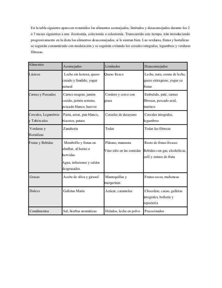 Recomendaciones dieteticas y guia de alimentacion en