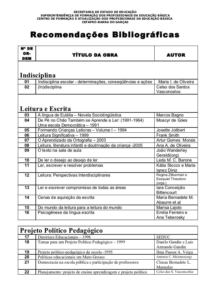 SECRETARIA DE ESTADO DE EDUCAÇÃO          SUPERINTENDÊNCIA DE FORMAÇÃO DOS PROFISSIONAIS DA EDUCAÇÃO BÁSICA        CENTRO ...