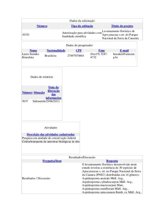 Dados da solicitação            Número                       Tipo da solitação               Titulo do projeto            ...