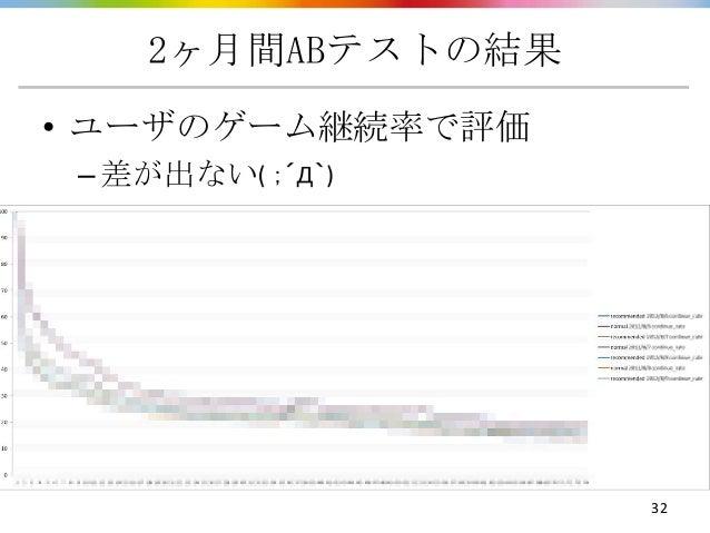 2ヶ月間ABテストの結果• ユーザのゲーム継続率で評価 – 差が出ない                  32
