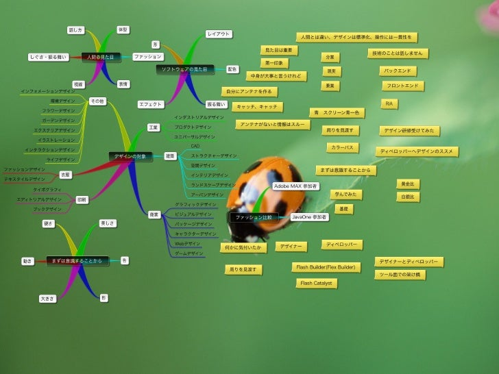 [MindMap] A recommendation of the design for developers