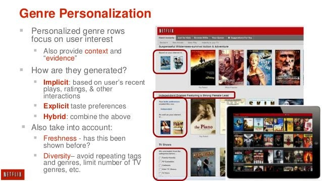 """Genre Personalization  Personalized genre rows focus on user interest  Also provide context and """"evidence""""   How are th..."""