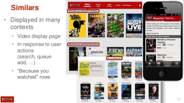 """Similars  Displayed in many contexts  Video display page  In response to user actions (search, queue add, …)  """"Because..."""