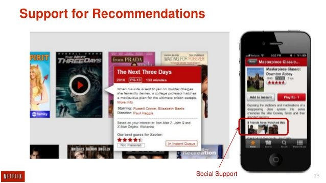 Support for Recommendations  Social Support  13