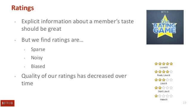 Ratings   Explicit information about a member's taste should be great    But we find ratings are…    Noisy      Spar...
