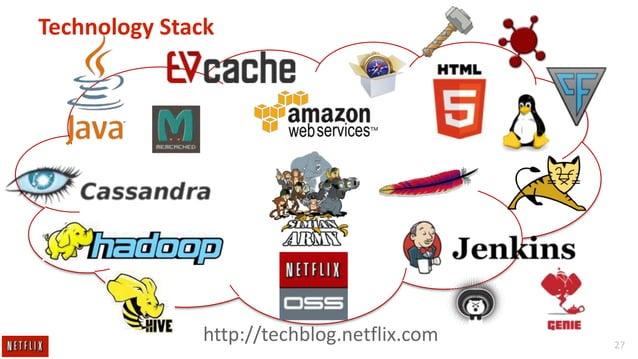 Technology Stack  http://techblog.netflix.com  27
