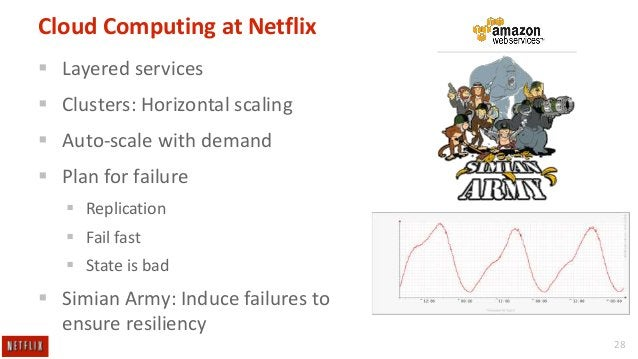Cloud Computing at Netflix  Layered services  Clusters: Horizontal scaling  Auto-scale with demand  Plan for failure ...