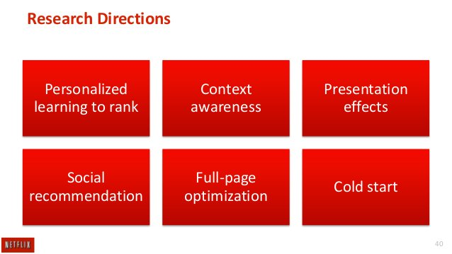 Research Directions  Personalized learning to rank  Context awareness  Presentation effects  Social recommendation  Full-p...