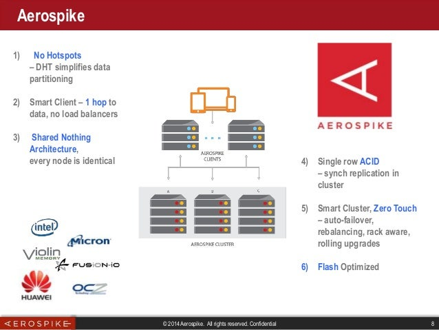 Recommendation engine using Aerospike and/OR MongoDB