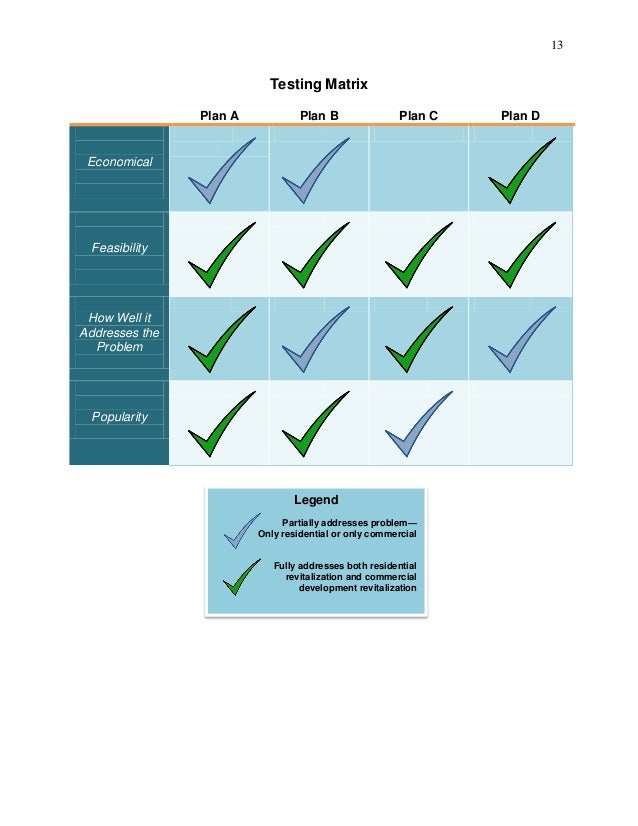 What Is a Project Proposal?