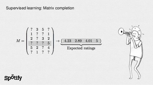 Supervised learning: Matrix completion