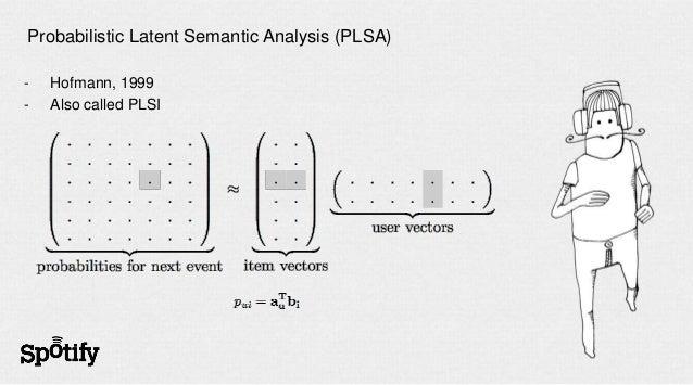 Probabilistic Latent Semantic Analysis (PLSA)-   Hofmann, 1999-   Also called PLSI