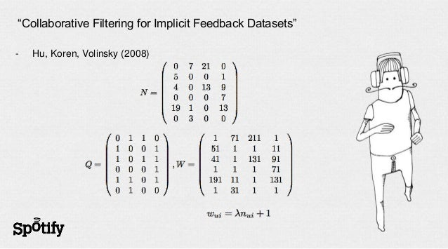"""""""Collaborative Filtering for Implicit Feedback Datasets"""", cont."""