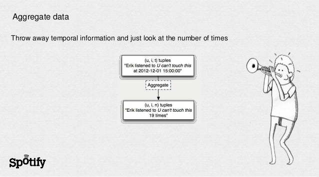 Aggregate dataThrow away temporal information and just look at the number of times