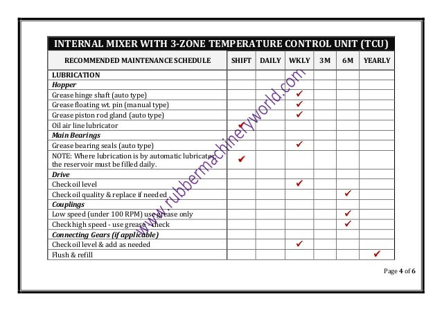Page 4 of 6 INTERNAL MIXER WITH 3-ZONE TEMPERATURE CONTROL UNIT (TCU) RECOMMENDED MAINTENANCE SCHEDULE SHIFT DAILY WKLY 3M...