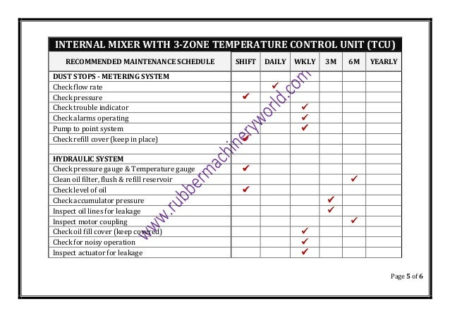 Page 5 of 6 INTERNAL MIXER WITH 3-ZONE TEMPERATURE CONTROL UNIT (TCU) RECOMMENDED MAINTENANCE SCHEDULE SHIFT DAILY WKLY 3M...