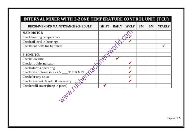 Page 6 of 6 INTERNAL MIXER WITH 3-ZONE TEMPERATURE CONTROL UNIT (TCU) RECOMMENDED MAINTENANCE SCHEDULE SHIFT DAILY WKLY 3M...