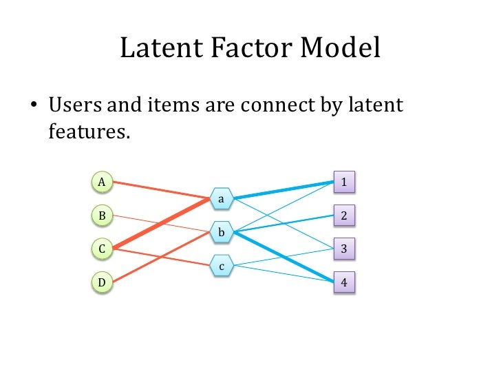 Latent Factor Model• Users and items are connect by latent  features.       A                        1                   a...