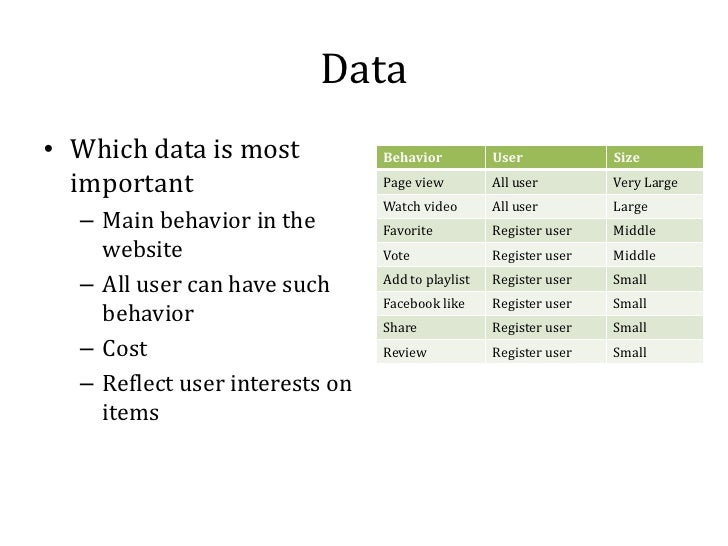 Data• Which data is most  important                     Page view         All user        Very Large                      ...