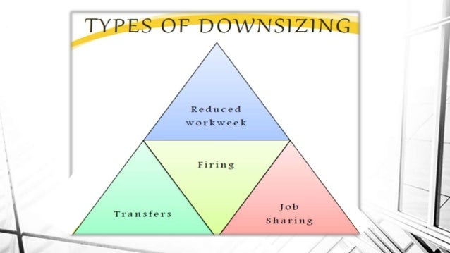 downsizing an organization Reasons for downsizing  the company cuts staff to eliminate redundancy in work it is characterized by some employees leaving an organization voluntarily, or by layoffs, especially in case of higher management positions.