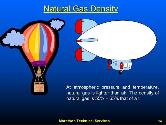 N Natural Gas Act