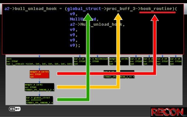 Hex Decompiler